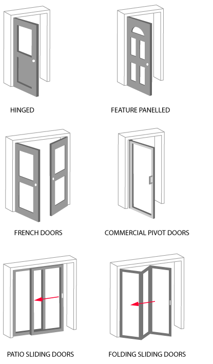 Hardwood Doors In Norwich Norfolk And Suffolk Broadland